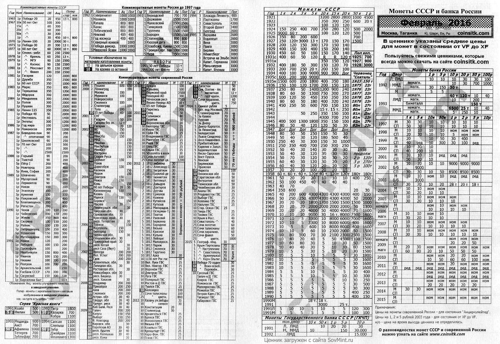 Таганский ценник февраль каталог с ценами на монеты россии