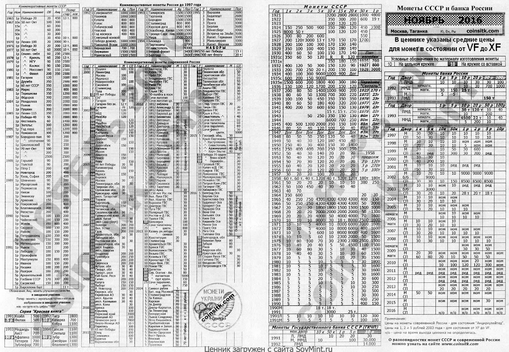 Таганский ценник ноябрь 873 проба