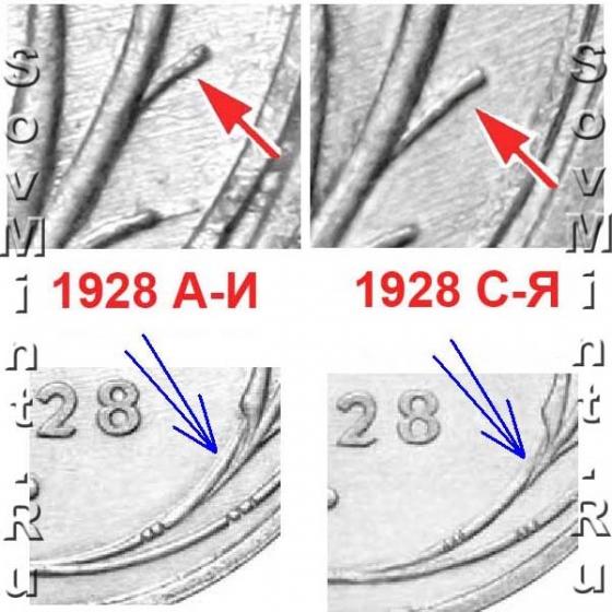 10 копеек 1928, 2 группы штемпелей реверса (I:А-И, II:С-Я)