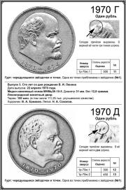Я. Адрианов, С. Ширнин «Монеты советского государства. Стандартные, юбилейные и памятные для обращения 1961 – 1992 годов», стр 219