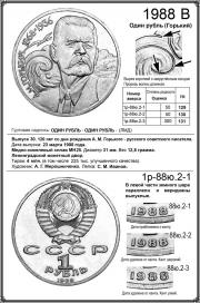 Я. Адрианов, С. Ширнин «Монеты советского государства. Стандартные, юбилейные и памятные для обращения 1961 – 1992 годов», стр. 262