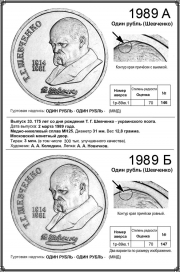 Я. Адрианов, С. Ширнин «Монеты советского государства. Стандартные, юбилейные и памятные для обращения 1961 – 1992 годов», стр.270