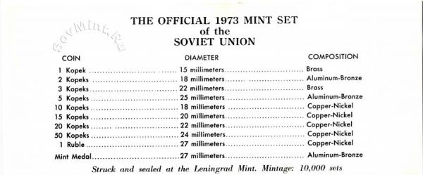 набор монет СССР, 1973, сертификат