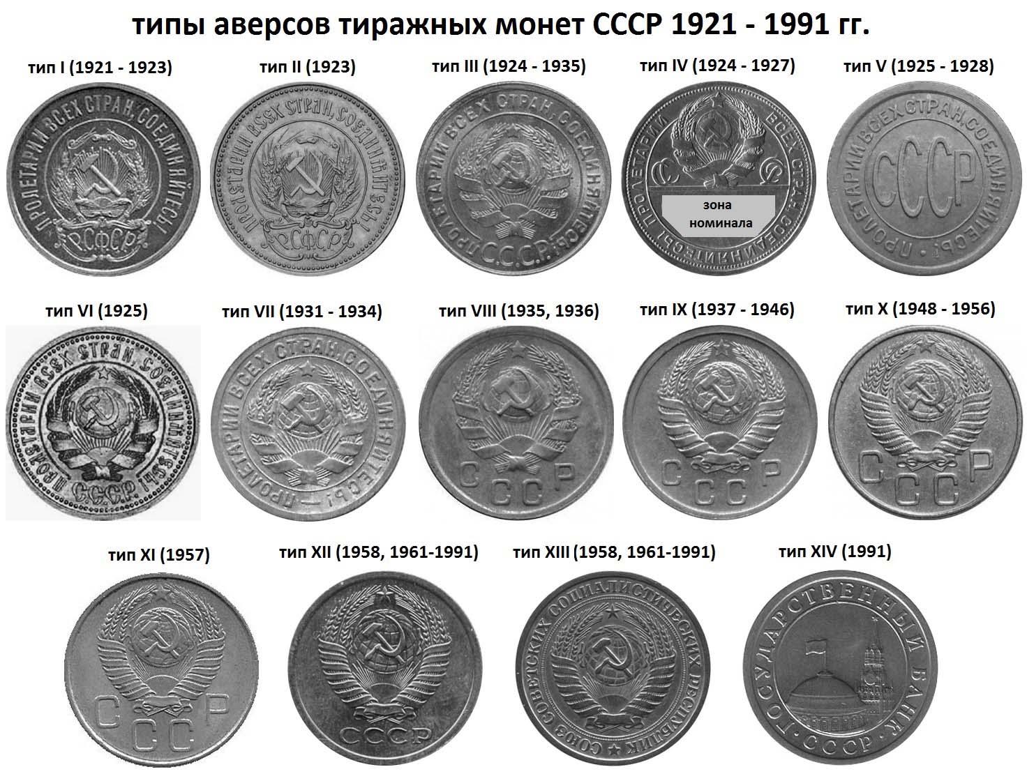 Монеты ссср 1921 2014 годов c ценами quarter dollar 2000