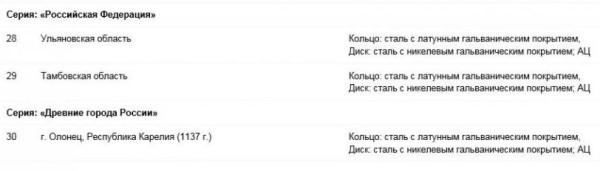 биметаллические 10 рублей 2017
